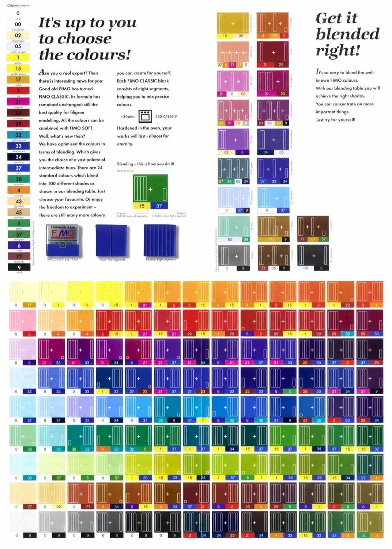 Смешиваем цвета схема