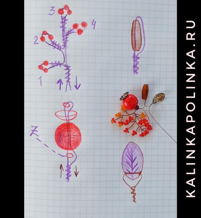 Схема плетения веточек из проволоки и бусин